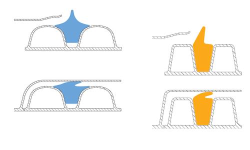 Guarnizioni in gomma EPDM per la giunzione di tubi corrugati doppia pareter